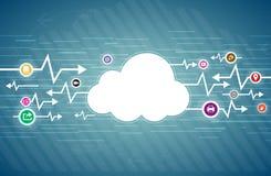 Vida da nuvem Imagens de Stock