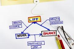 Vida e balanço do trabalho Imagens de Stock Royalty Free