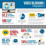 Video Blog Infographics. Set with social media information symbols vector illustration Stock Photography
