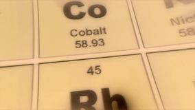 Chemistry elements periodic table. Video of chemistry elements periodic table stock footage