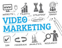 Video Marketing concept Royalty Free Stock Images