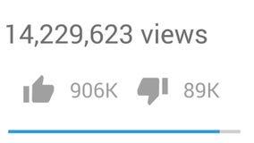 Video sieht auf 1 Milliarde Ansichten entgegengesetzt sich erhöhen mit Gleichen und Abneigungen an vektor abbildung