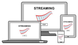 Video streaming concept on different devices Royalty Free Stock Images