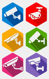 Video surveillance set Royalty Free Stock Photography