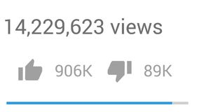 Video views counter increasing to 1 billion views with likes and dislikes
