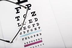 Vidros do olho e carta de teste Fotografia de Stock