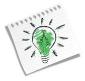 Vieille ampoule électrique Photographie stock