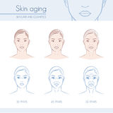 Vieillissement de peau illustration de vecteur