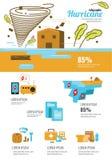 Viento infographic El tornado y el huracán fijaron con símbolos del desastre natural stock de ilustración
