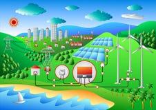 Viento y sistema eléctrico híbrido solar Fotografía de archivo