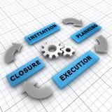 Vier Hauptjobsteps eines ProjektLebenszyklus vektor abbildung