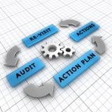 Vier Jobstepps des Revisionsprozesses Stockbild
