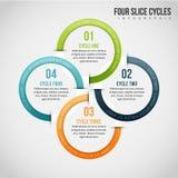 Vier Scheiben-Zyklen Infographic Stockbild