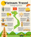 Vietnam Travel Infographic Set. With map flag and mountains flat vector illustration Royalty Free Stock Photos
