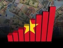 Vietnamesiskt flaggastångdiagram över euro och dollar illustration Royaltyfri Bild