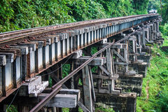 View of Burma railway Royalty Free Stock Photography