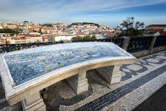 View of downtown Lisbon, Portugal. View of downtown Lisbon from the Sao Pedro de Alcantara viewpoint Royalty Free Stock Photos