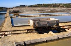 View of Salt evaporation ponds in Secovlje Stock Photo