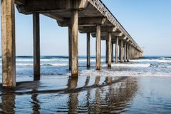 View From Under Concrete Pier in La Jolla royalty free stock images
