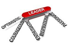 Vijf kenmerken van een groot leider royalty-vrije illustratie
