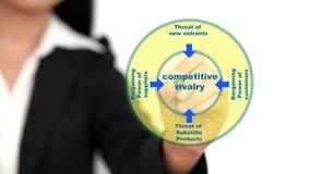 Vijf krachten bedrijfsdiagram stock afbeeldingen
