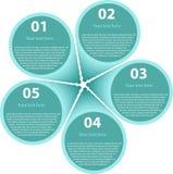 Vijf stappendiagram Royalty-vrije Stock Foto