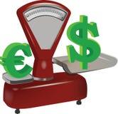 Vikt av dollaren och euroet Fotografering för Bildbyråer