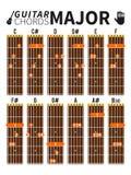 Viktiga ackord kartlägger för gitarr med fingerposition Arkivbilder