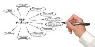 Viktiga ERP-funktioner royaltyfri bild