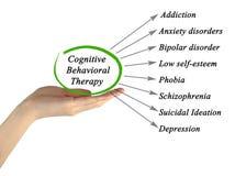 Vilken kognitiva beteende- terapi kan behandla royaltyfri bild