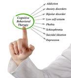 Vilken kognitiva beteende- terapi kan behandla royaltyfri foto