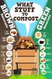 Vilket material till kompost vektor illustrationer