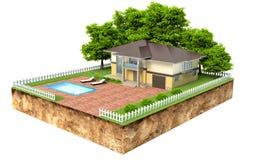 Villa avec la piscine sur le morceau de la terre avec le jardin et les arbres Photos libres de droits