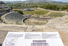 Ville du grec ancien de Miletus dans Didim, Aydin, Turquie Photo stock