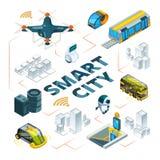 Ville futée 3d Les bâtiments futés de futures technologies urbaines et la livraison de voitures de bourdons de véhicule de sécuri illustration de vecteur
