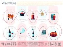 Vinificazione piana infographic Fotografia Stock Libera da Diritti