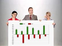 Vinst- och kostnadsdiagram Arkivfoton