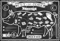 Vintage Blackboard Cut of Pork Royalty Free Stock Photo