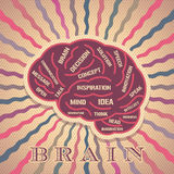 Vintage brain idea and concept Royalty Free Stock Image