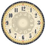Vintage Clock Face Royalty Free Stock Image