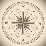 Vintage compass wind rose template. Royalty Free Stock Photography