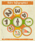 Vintage Retro Infographics design Stock Photography