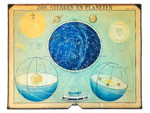 Vintage Dutch school poster with drawings of the earth, sun and. DIEREN, THE NETHERLANDS - OCTOBER 1, 2015: Vintage Dutch school poster with drawings of the stock photo