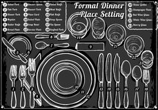 Vintage Hand Drawn Blackboard Place Setting Formal Dinner. Detailed Illustration of a Vintage Hand Drawn Blackboard Place Setting Formal Dinner Royalty Free Stock Photos