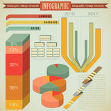 Vintage infographic Royalty Free Stock Photography