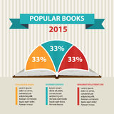 Vintage infographics   - Book  and elements for Royalty Free Stock Image