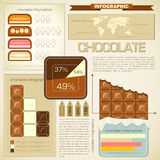 Vintage infographics set - chocolate icons Royalty Free Stock Image