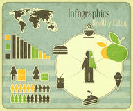 Vintage infographics set - Healthy Eating theme Stock Photography