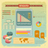 Vintage infographics set - mobile phone icons Royalty Free Stock Photo