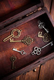 Vintage keys inside old treasure chest Royalty Free Stock Photo